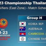 កាលវិភាគប្រកួតផ្លូវការនៃវគ្គជម្រុះ AFC U23 ដែលកម្ពុជាធ្វើម្ចាស់ផ្ទះនៅឆ្នាំក្រោយ